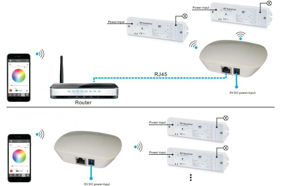SL-2818WIN WI-FI master vezérlő