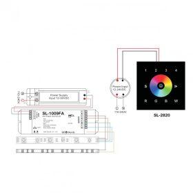 SL-2820 érintőpaneles fali RGBW LED vezérlő rádiófrekvenciás működésű fehér