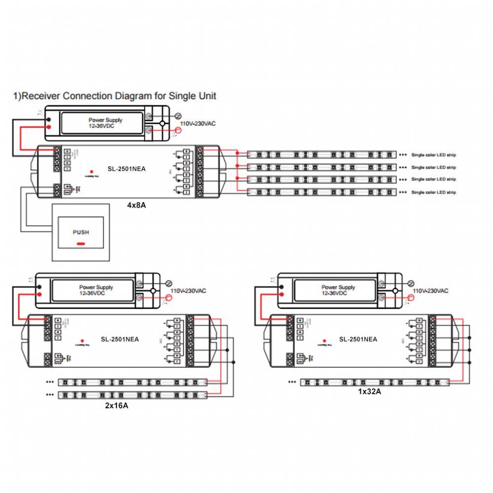 SL-2501NEA RF DIMMER VEVŐ 12/24V DC  4x8A S-LIGHTLED fényerőszabályzókhoz