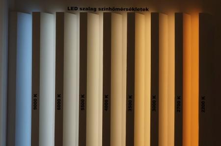 FEHÉR fényű LED szalag