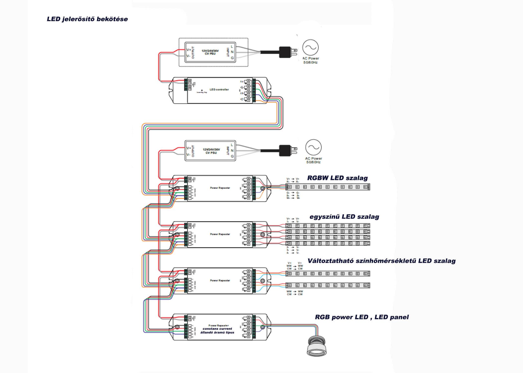 LED jelerősítő bekötése