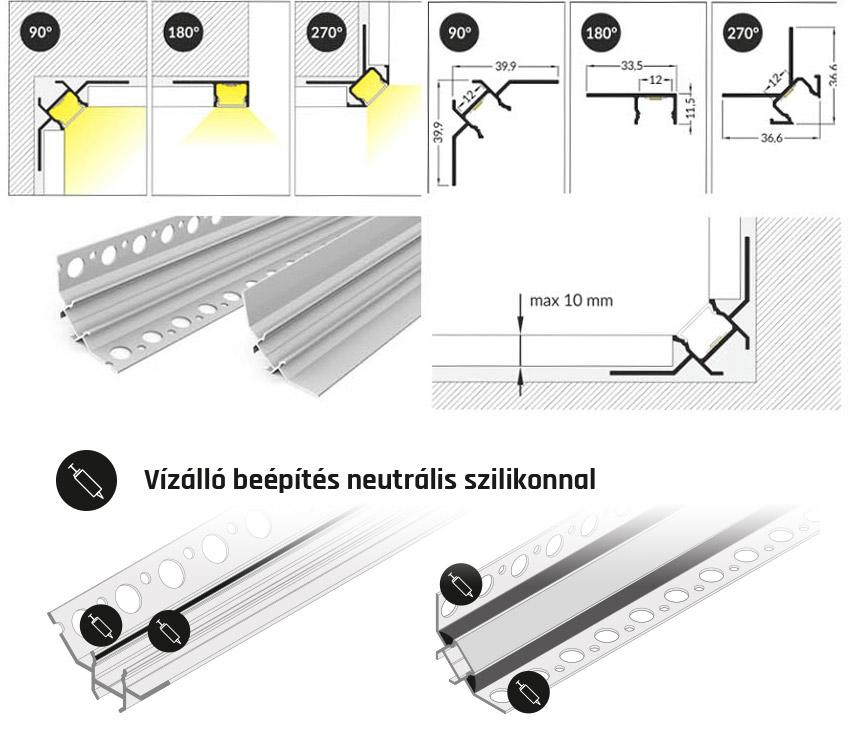 UNI TILE LED csempe profil jellemzők